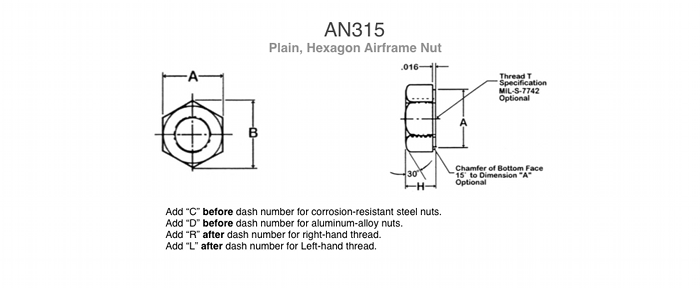 Airframe Nuts
