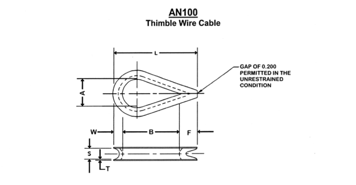 Thimbles & Misc - Wire Rope-Cable & Hardware - Hardware