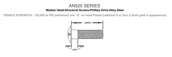 Washer Head / AN Screws