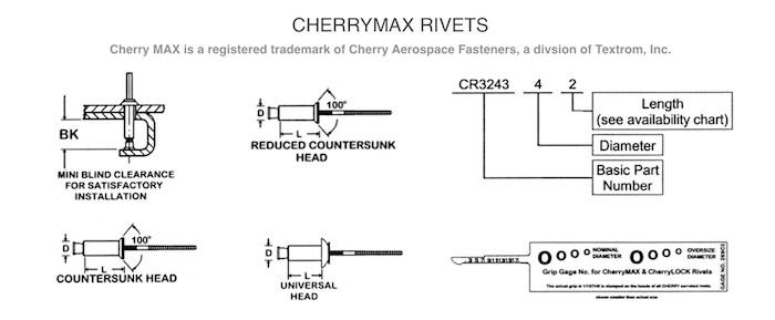 Cherry & CherryMax Rivets