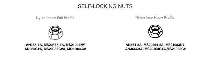 Nylon Locking Nuts