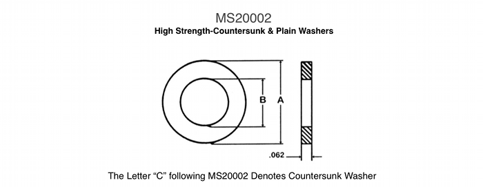 High Strength Washers