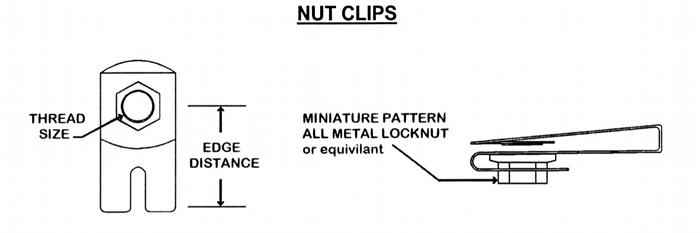 Clip Nuts