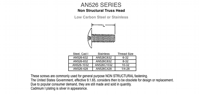 Truss Head Screws