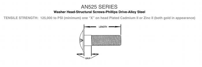 Washer Head / AN Screws
